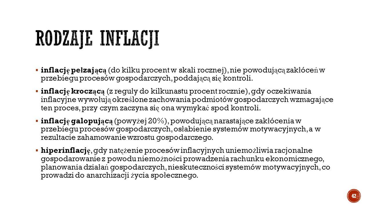  inflacj ę pe ł zaj ą c ą (do kilku procent w skali rocznej), nie powoduj ą c ą zak ł óce ń w przebiegu procesów gospodarczych, poddaj ą c ą si ę kontroli.