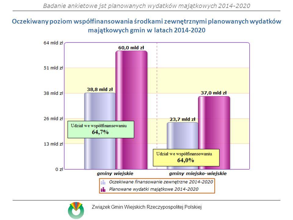 Oczekiwany poziom współfinansowania środkami zewnętrznymi planowanych wydatków majątkowych gmin w latach 2014-2020 Badanie ankietowe jst planowanych wydatków majątkowych 2014-2020 Związek Gmin Wiejskich Rzeczypospolitej Polskiej