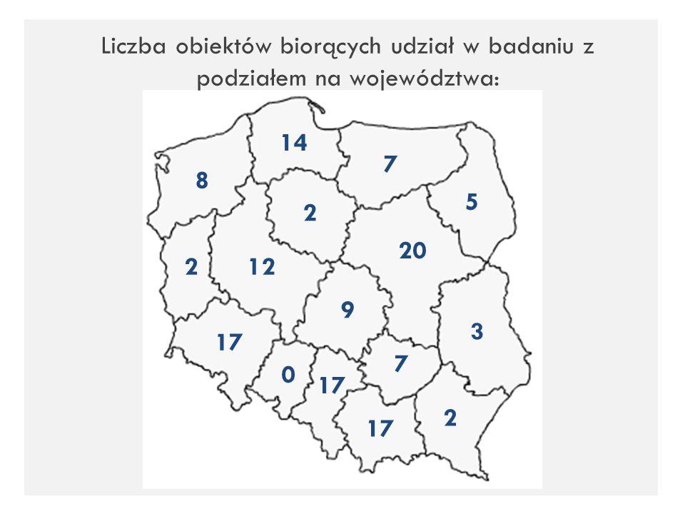 Liczba obiektów biorących udział w badaniu z podziałem na województwa: 7 14 8 5 2 20 122 9 3 2 7 17 0