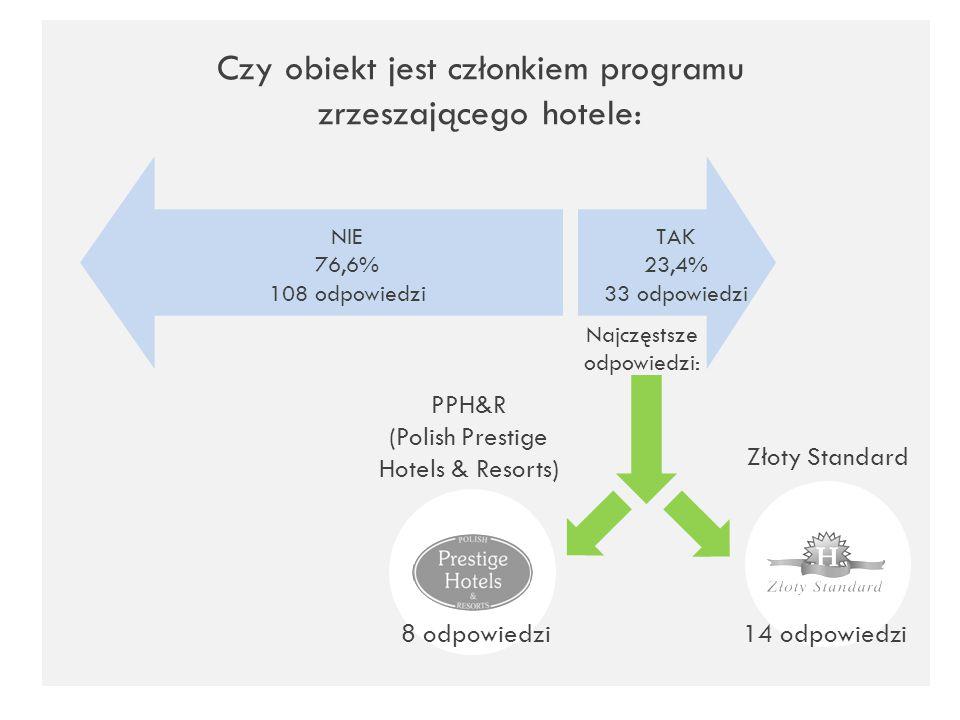 Czy obiekt jest członkiem programu zrzeszającego hotele: Najczęstsze odpowiedzi: Złoty Standard PPH&R (Polish Prestige Hotels & Resorts) 14 odpowiedzi