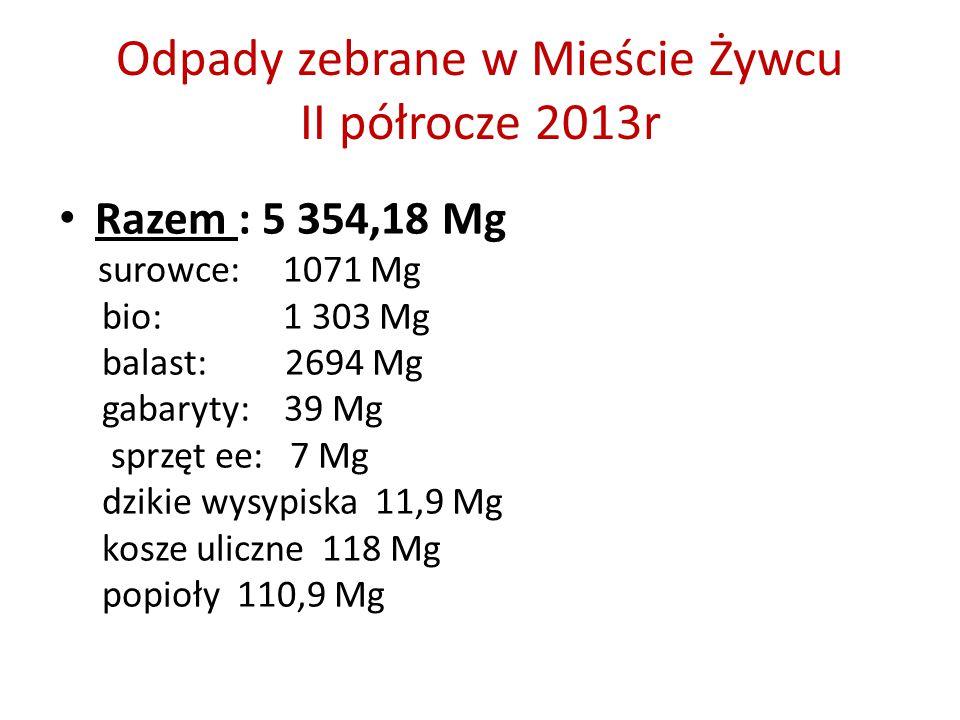 Odpady zebrane w Mieście Żywcu II półrocze 2013r Razem : 5 354,18 Mg surowce: 1071 Mg bio: 1 303 Mg balast: 2694 Mg gabaryty: 39 Mg sprzęt ee: 7 Mg dz