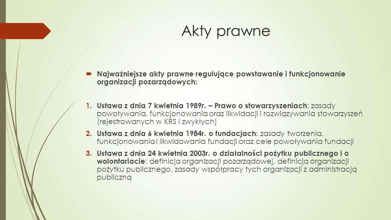 Akty prawne  Najważniejsze akty prawne regulujące powstawanie i funkcjonowanie organizacji pozarządowych: 1. Ustawa z dnia 7 kwietnia 1989r. – Prawo