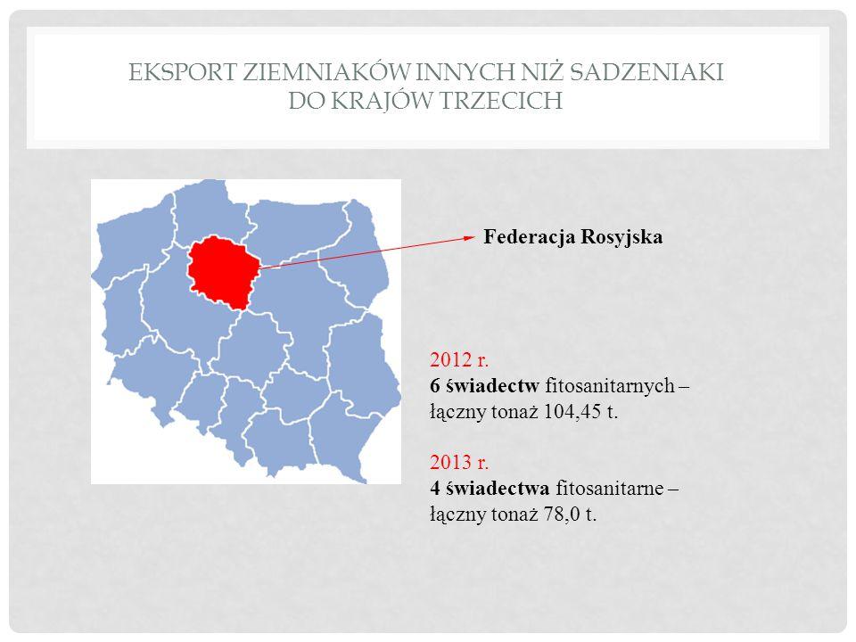 EKSPORT ZIEMNIAKÓW INNYCH NIŻ SADZENIAKI DO KRAJÓW TRZECICH Federacja Rosyjska 2012 r.