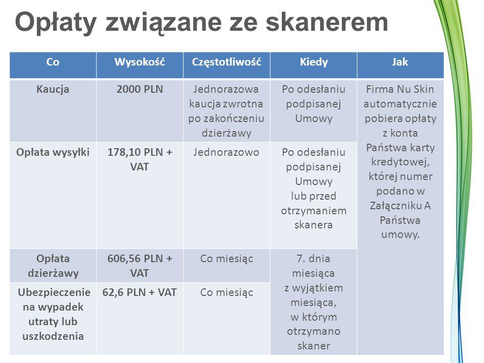 Opłaty związane ze skanerem CoWysokośćCzęstotliwośćKiedyJak Kaucja2000 PLNJednorazowa kaucja zwrotna po zakończeniu dzierżawy Po odesłaniu podpisanej