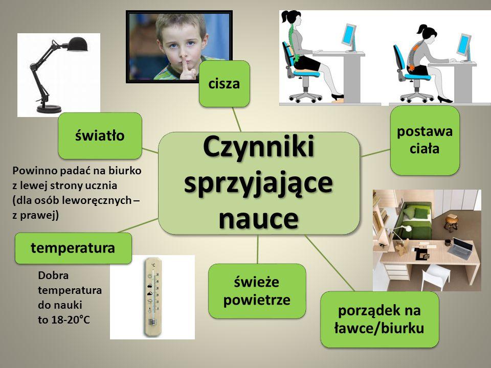 Czynniki sprzyjające nauce światło świeże powietrze porządek na ławce/biurku postawa ciała temperatura cisza Dobra temperatura do nauki to 18-20°C Pow