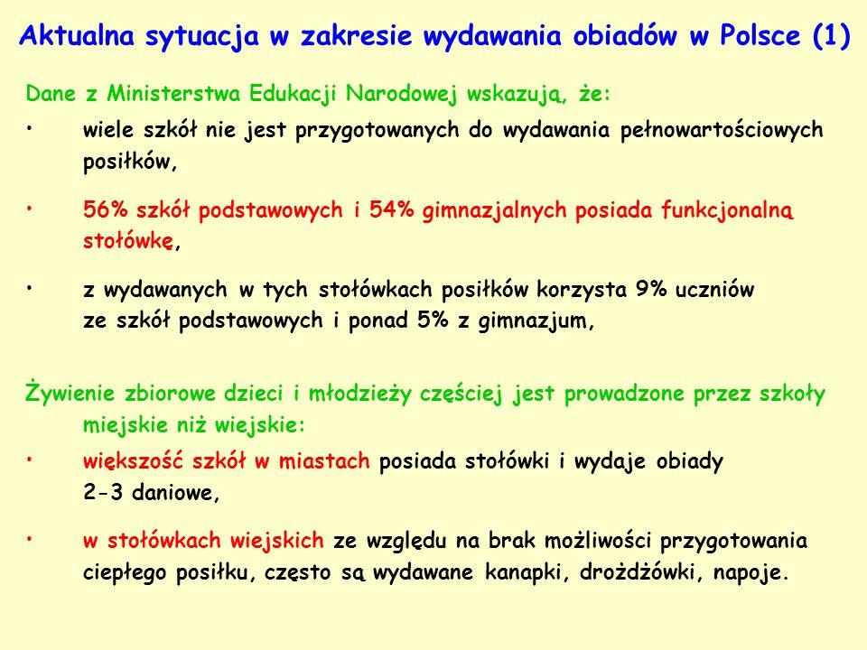 Aktualna sytuacja w zakresie wydawania obiadów w Polsce (1) Dane z Ministerstwa Edukacji Narodowej wskazują, że: wiele szkół nie jest przygotowanych d