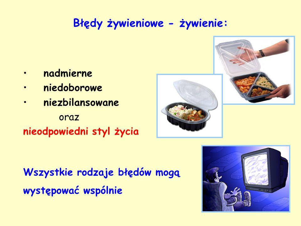 Żywienie niedoborowe żelazo foliany wit.z grupy B błonnik wit.