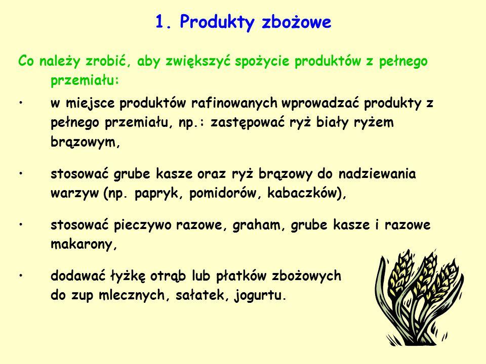 1. Produkty zbożowe Co należy zrobić, aby zwiększyć spożycie produktów z pełnego przemiału: w miejsce produktów rafinowanych wprowadzać produkty z peł