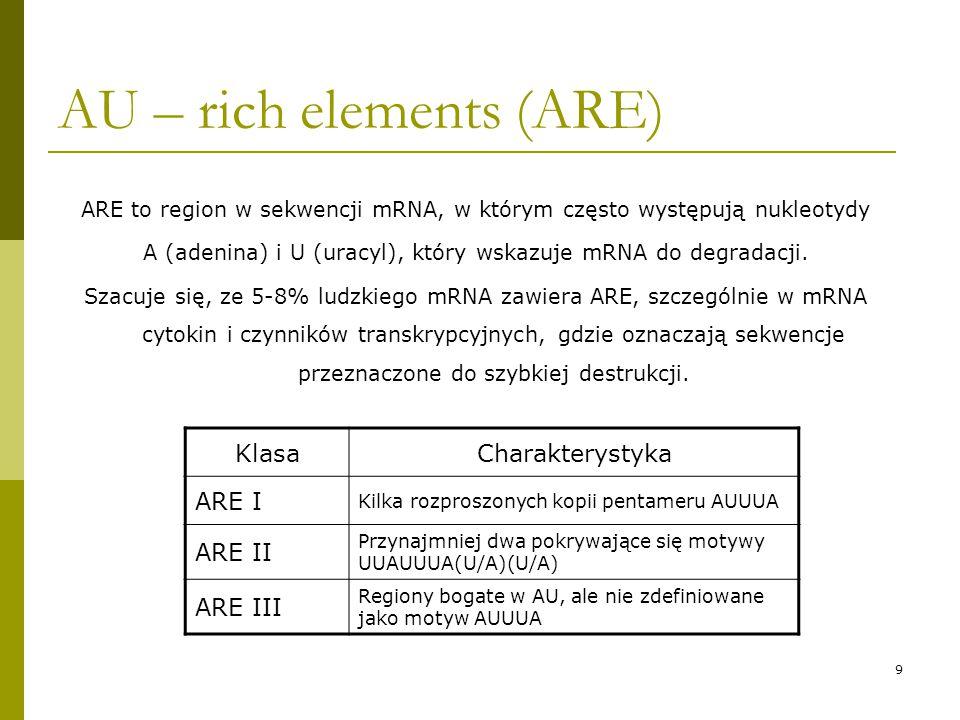 10 ARE a czasowa aktywacja genów S. Hao and D. Baltimore (2009)