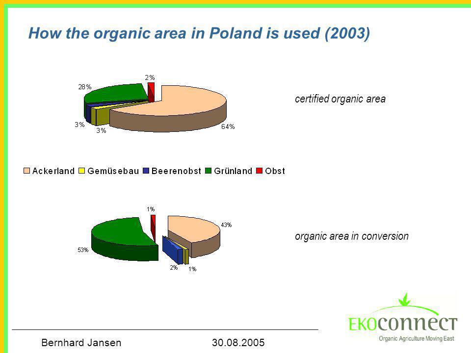 Bernhard Jansen 30.08.2005 How the organic area in Poland is used (2003) certified organic area organic area in conversion