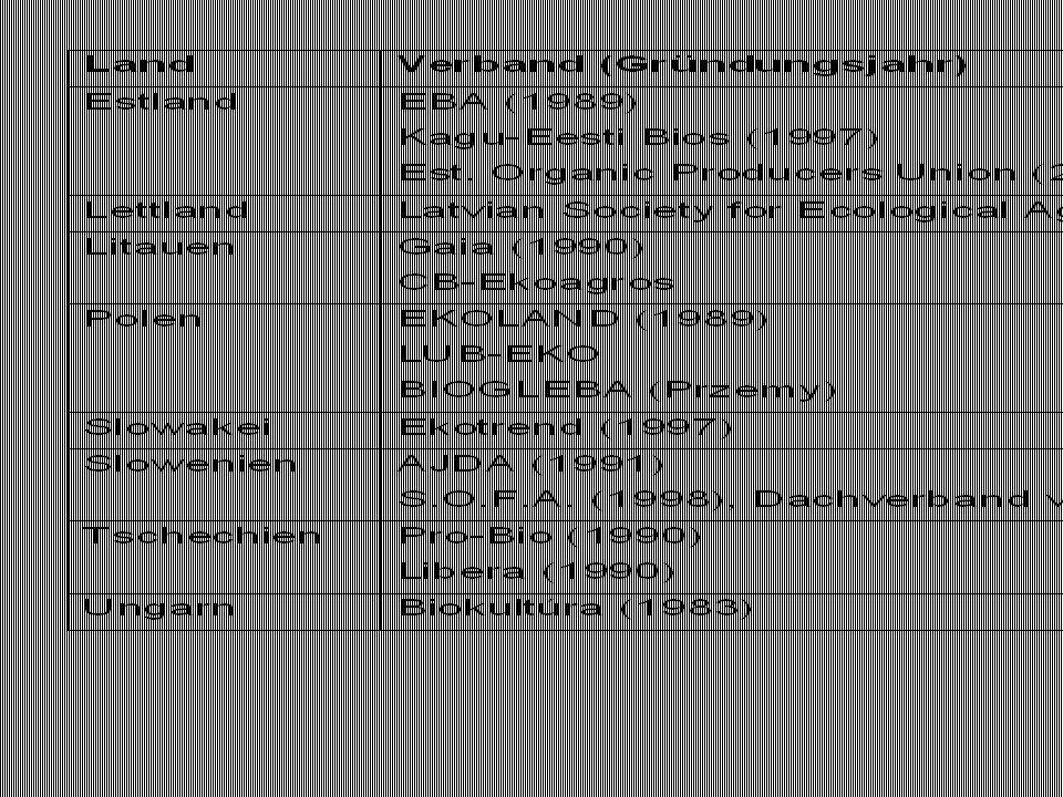 Bernhard Jansen 30.08.2005