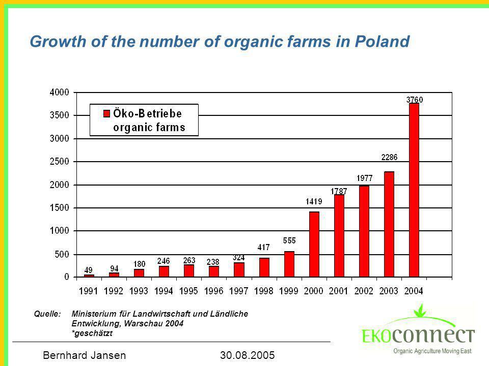 Bernhard Jansen 30.08.2005 Growth of the number of organic farms in Poland Quelle: Ministerium für Landwirtschaft und Ländliche Entwicklung, Warschau