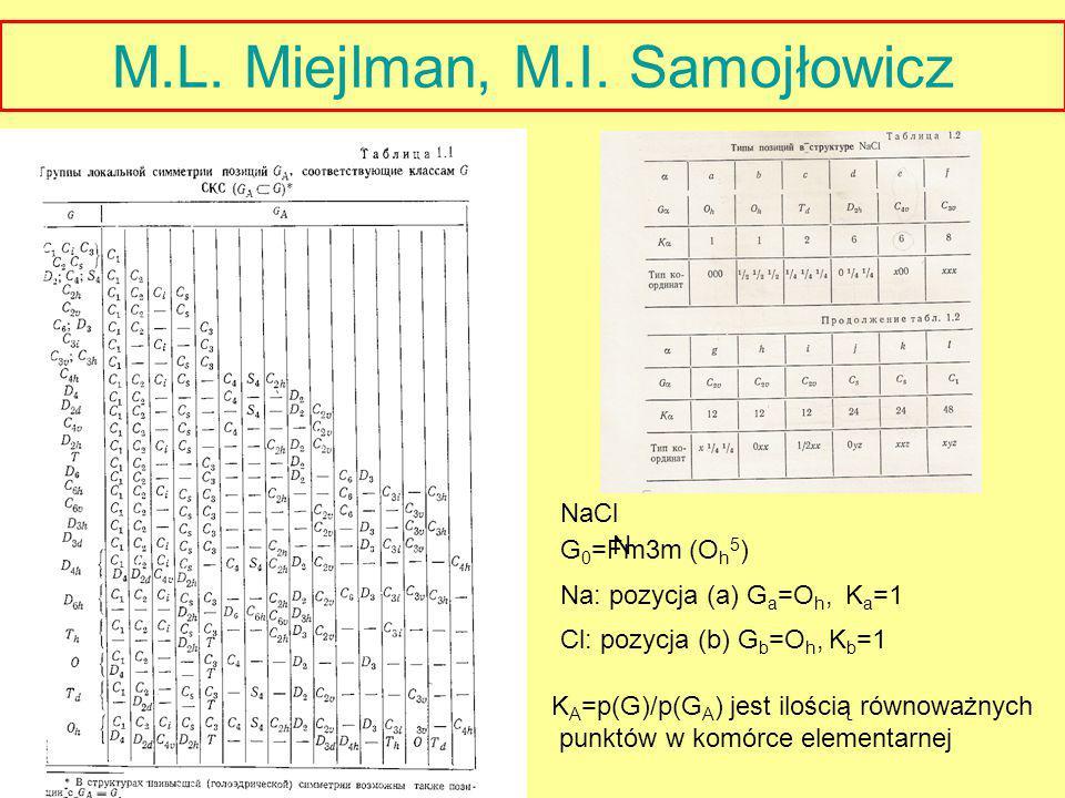 M.L. Miejlman, M.I. Samojłowicz N NaCl G 0 =Fm3m (O h 5 ) Na: pozycja (a) G a =O h, K a =1 Cl: pozycja (b) G b =O h, K b =1 K A =p(G)/p(G A ) jest ilo
