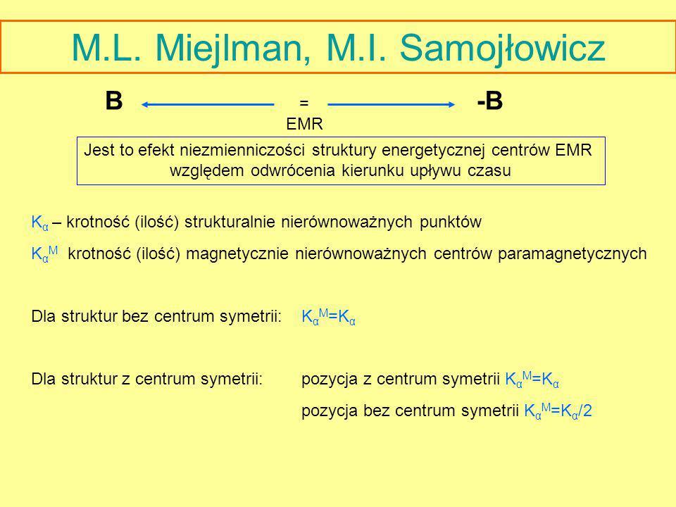 M.L. Miejlman, M.I. Samojłowicz K α – krotność (ilość) strukturalnie nierównoważnych punktów K α M krotność (ilość) magnetycznie nierównoważnych centr