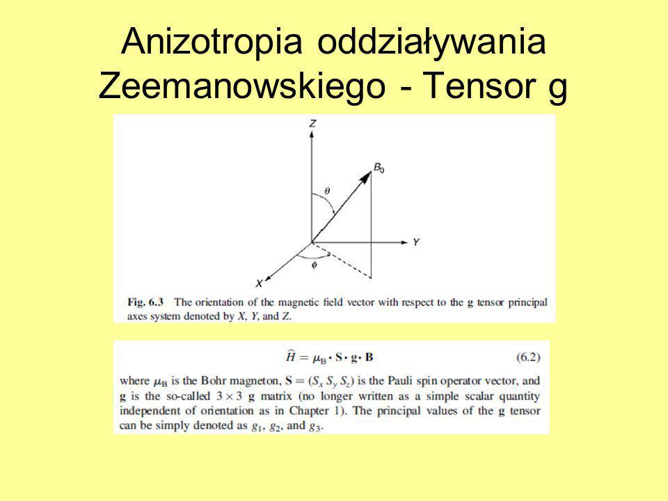 Anizotropia oddziaływania Zeemanowskiego - Tensor g