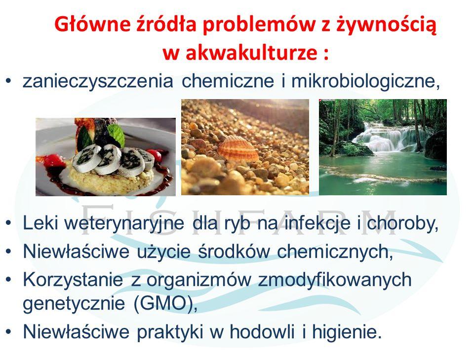 Główne źródła problemów z żywnością w akwakulturze : zanieczyszczenia chemiczne i mikrobiologiczne, Leki weterynaryjne dla ryb na infekcje i choroby,