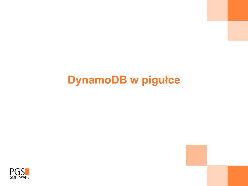 DynamoDB w pigułce