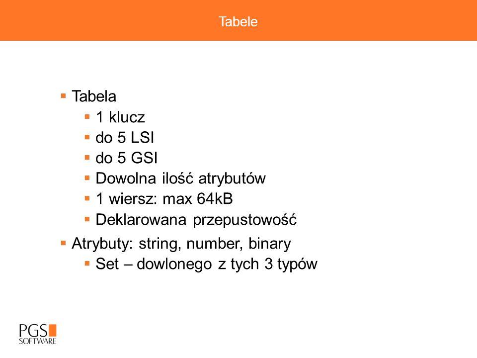 Tabele  Tabela  1 klucz  do 5 LSI  do 5 GSI  Dowolna ilość atrybutów  1 wiersz: max 64kB  Deklarowana przepustowość  Atrybuty: string, number, binary  Set – dowlonego z tych 3 typów