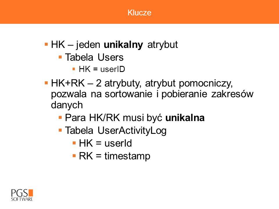 Klucze  HK – jeden unikalny atrybut  Tabela Users  HK = userID  HK+RK – 2 atrybuty, atrybut pomocniczy, pozwala na sortowanie i pobieranie zakresów danych  Para HK/RK musi być unikalna  Tabela UserActivityLog  HK = userId  RK = timestamp