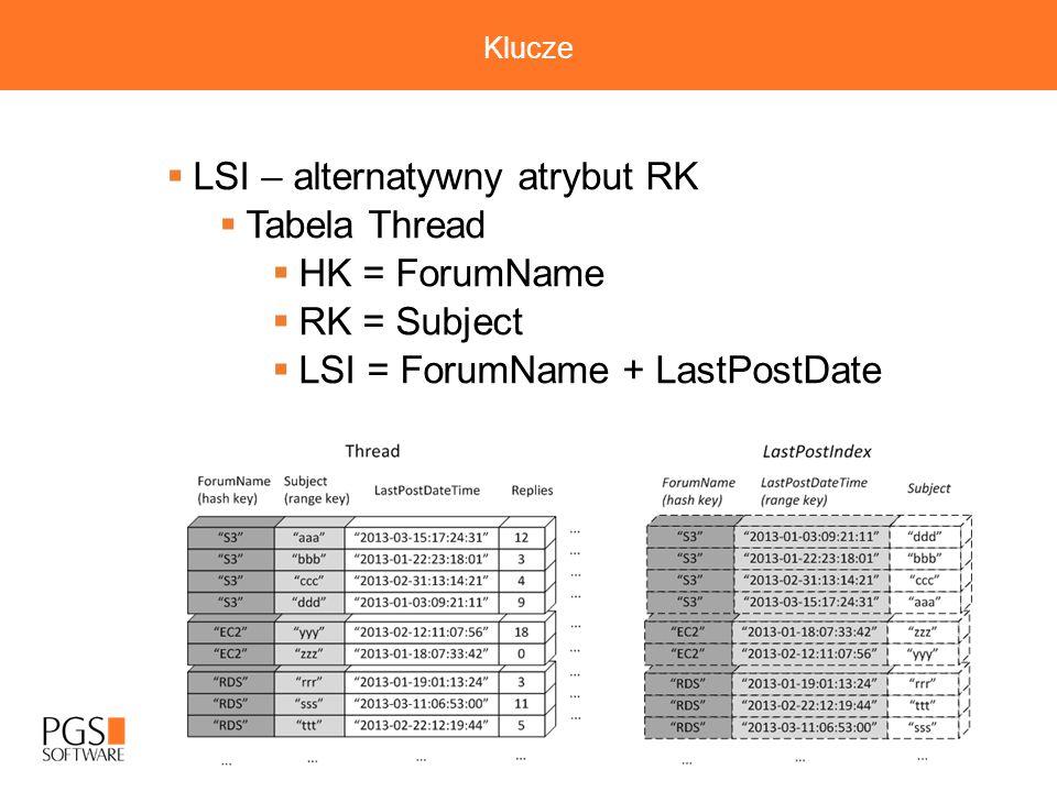 Klucze  GSI – alternatywny HK+RK  Tabela GameScores  HK = UserId  RK = GameTitle  GSI = GameTitle + TopScore