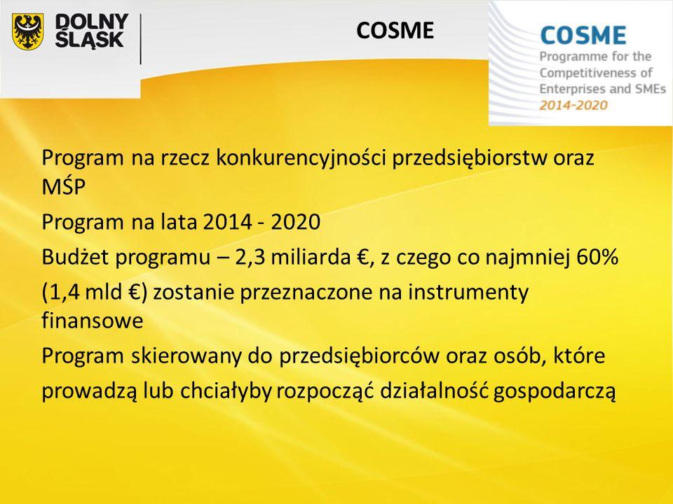 COSME Program na rzecz konkurencyjności przedsiębiorstw oraz MŚP Program na lata 2014 - 2020 Budżet programu – 2,3 miliarda €, z czego co najmniej 60%
