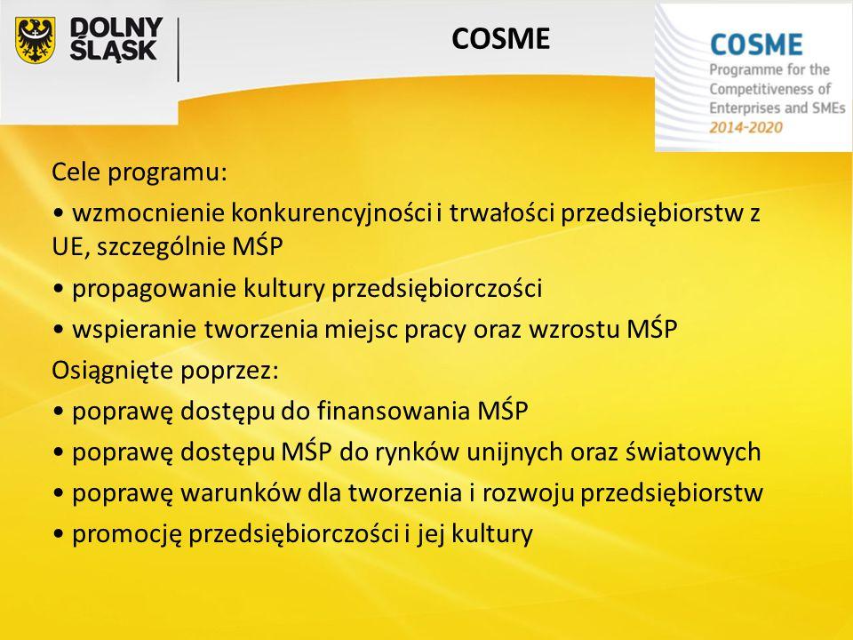 COSME Cele programu: wzmocnienie konkurencyjności i trwałości przedsiębiorstw z UE, szczególnie MŚP propagowanie kultury przedsiębiorczości wspieranie