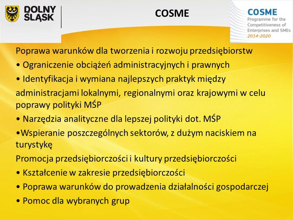 COSME Poprawa warunków dla tworzenia i rozwoju przedsiębiorstw Ograniczenie obciążeń administracyjnych i prawnych Identyfikacja i wymiana najlepszych