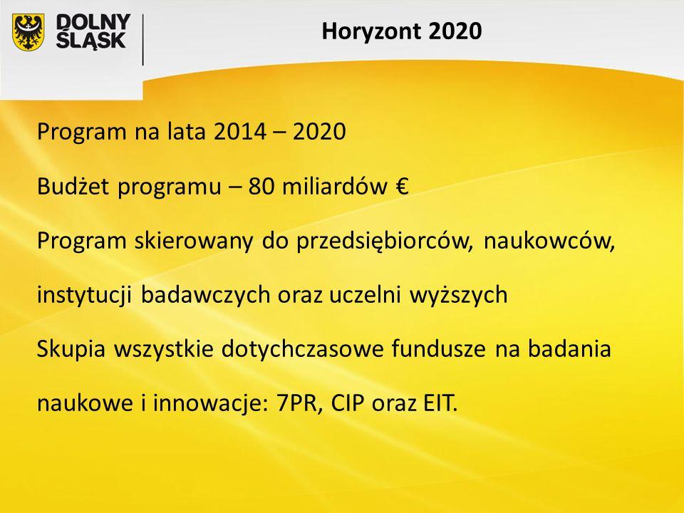 Horyzont 2020 Program na lata 2014 – 2020 Budżet programu – 80 miliardów € Program skierowany do przedsiębiorców, naukowców, instytucji badawczych ora