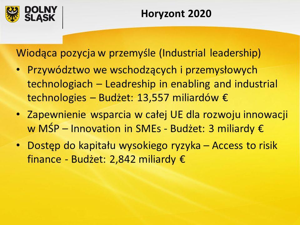 Horyzont 2020 Wiodąca pozycja w przemyśle (Industrial leadership) Przywództwo we wschodzących i przemysłowych technologiach – Leadreship in enabling a
