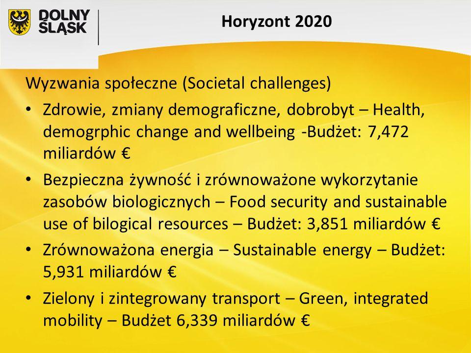Horyzont 2020 Wyzwania społeczne (Societal challenges) Zdrowie, zmiany demograficzne, dobrobyt – Health, demogrphic change and wellbeing -Budżet: 7,47