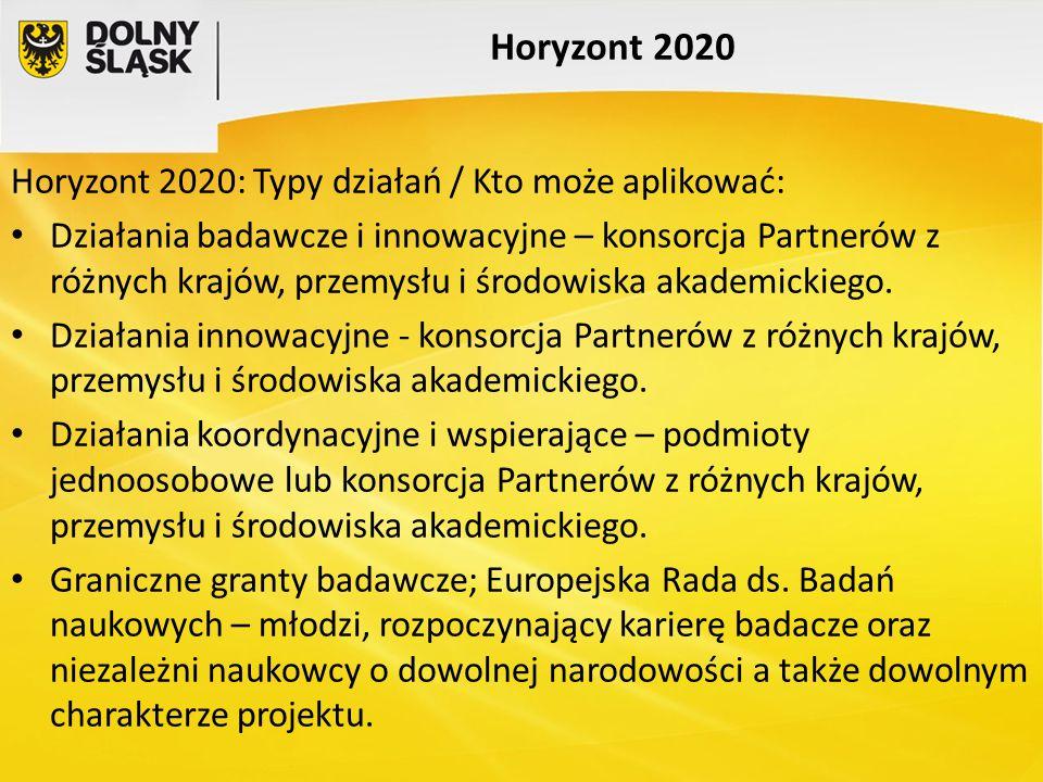 Horyzont 2020 Horyzont 2020: Typy działań / Kto może aplikować: Działania badawcze i innowacyjne – konsorcja Partnerów z różnych krajów, przemysłu i ś