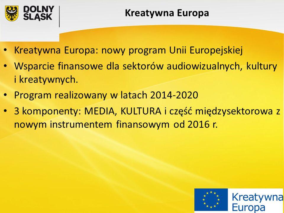 Kreatywna Europa Kreatywna Europa: nowy program Unii Europejskiej Wsparcie finansowe dla sektorów audiowizualnych, kultury i kreatywnych. Program real