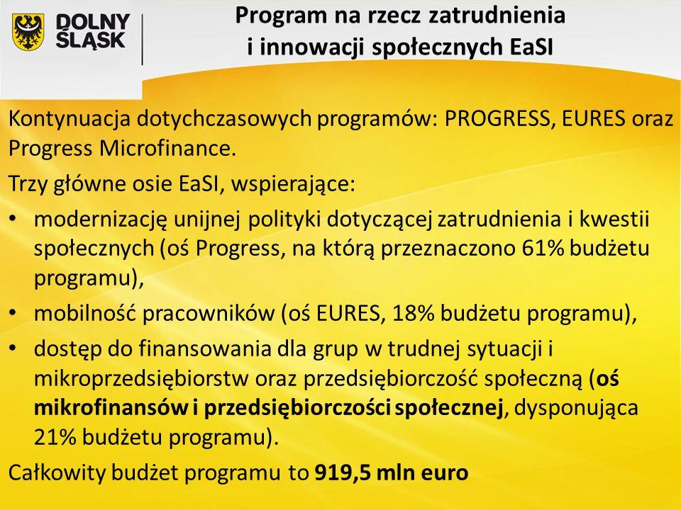 Program na rzecz zatrudnienia i innowacji społecznych EaSI Kontynuacja dotychczasowych programów: PROGRESS, EURES oraz Progress Microfinance. Trzy głó