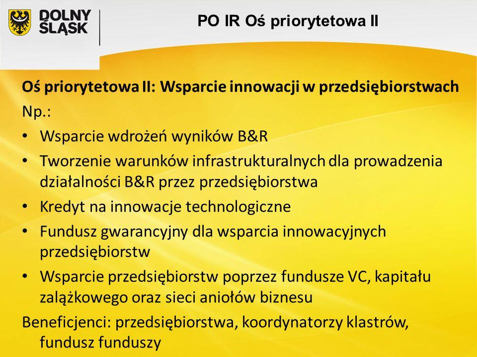 PO IR Oś priorytetowa III Oś priorytetowa III: Wsparcie otoczenia i potencjału innowacyjnych przedsiębiorstw Np.: Wsparcie internacjonalizacji przedsiębiorstw Wsparcie ochrony własności przemysłowej przedsiębiorstw Stymulowanie współpracy nauki z biznesem – bony na innowacje Rozwój i profesjonalizacja proinnowacyjnych usług IOB Wsparcie rozwoju klastrów Promocja turystyczna Polski Beneficjenci: przedsiębiorstwa, konsorcja przedsiębiorstw, IOB, jednostki naukowe, uczelnie, SSE, koordynatorzy klastrów, jednostki administracji publicznej