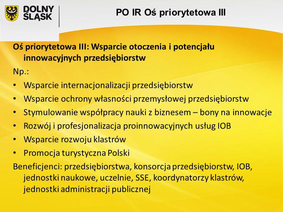 PO IR Oś priorytetowa III Oś priorytetowa III: Wsparcie otoczenia i potencjału innowacyjnych przedsiębiorstw Np.: Wsparcie internacjonalizacji przedsi