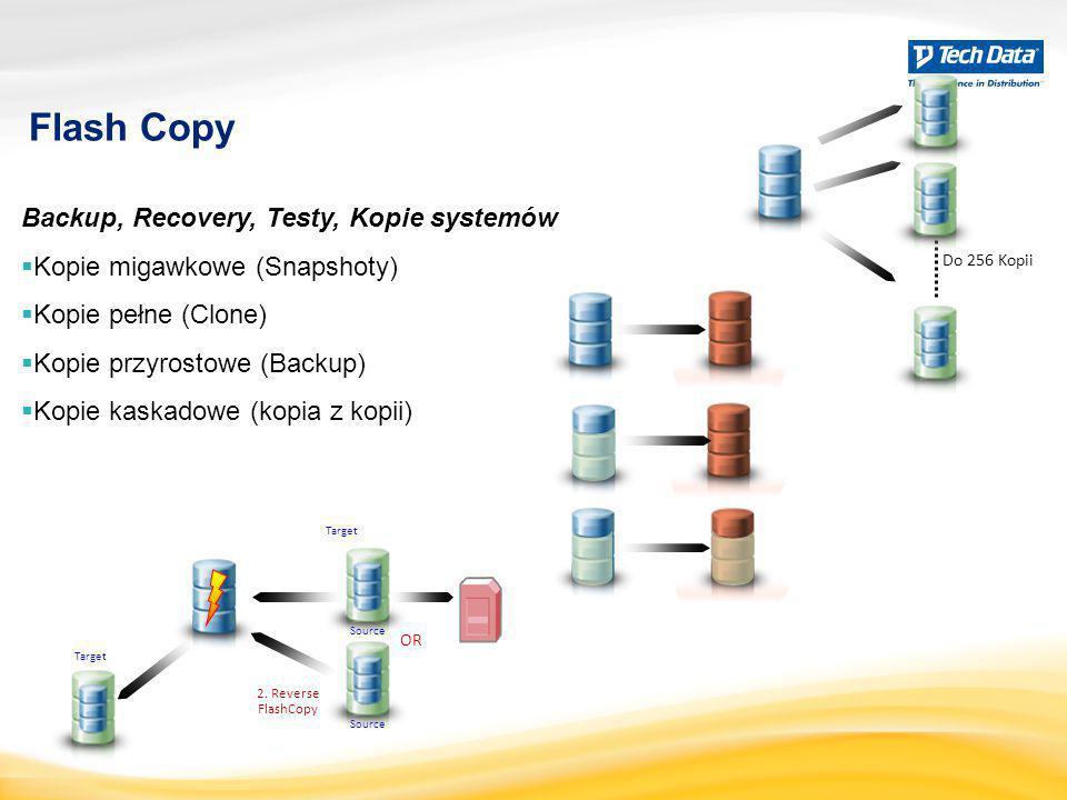 Flash Copy Backup, Recovery, Testy, Kopie systemów  Kopie migawkowe (Snapshoty)  Kopie pełne (Clone)  Kopie przyrostowe (Backup)  Kopie kaskadowe