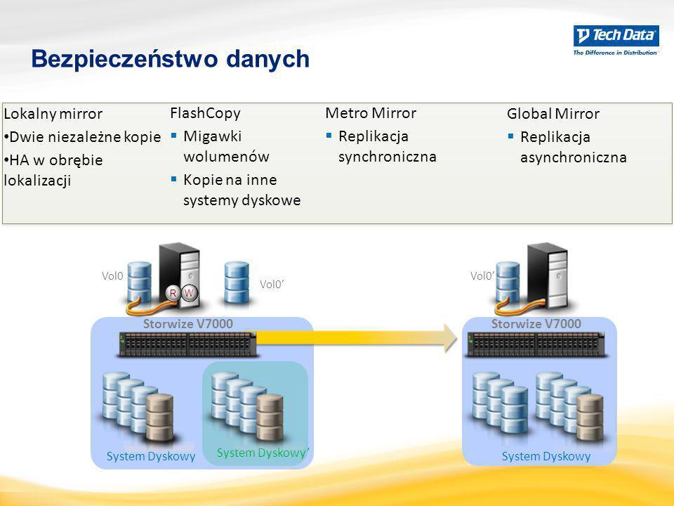 Bezpieczeństwo danych System Dyskowy Vol0Vol0' System Dyskowy System Dyskowy' RWW Lokalny mirror Dwie niezależne kopie HA w obrębie lokalizacji Global