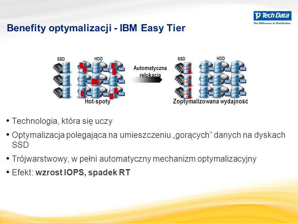 """Benefity optymalizacji - IBM Easy Tier Technologia, która się uczy Optymalizacja polegająca na umieszczeniu """"gorących"""" danych na dyskach SSD Trójwarst"""