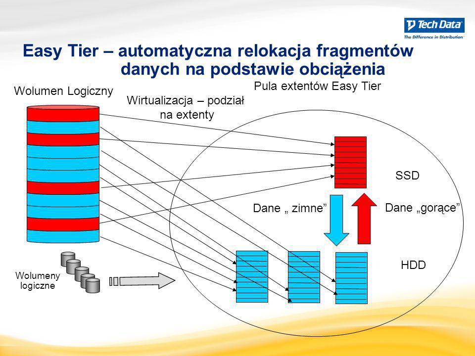 Easy Tier – automatyczna relokacja fragmentów danych na podstawie obciążenia Wolumen Logiczny Pula extentów Easy Tier SSD HDD Wirtualizacja – podział