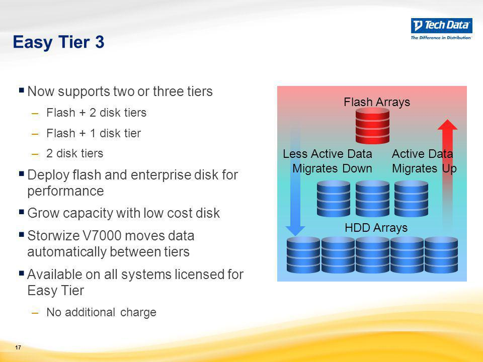 Easy Tier 3  Now supports two or three tiers –Flash + 2 disk tiers –Flash + 1 disk tier –2 disk tiers  Deploy flash and enterprise disk for performa