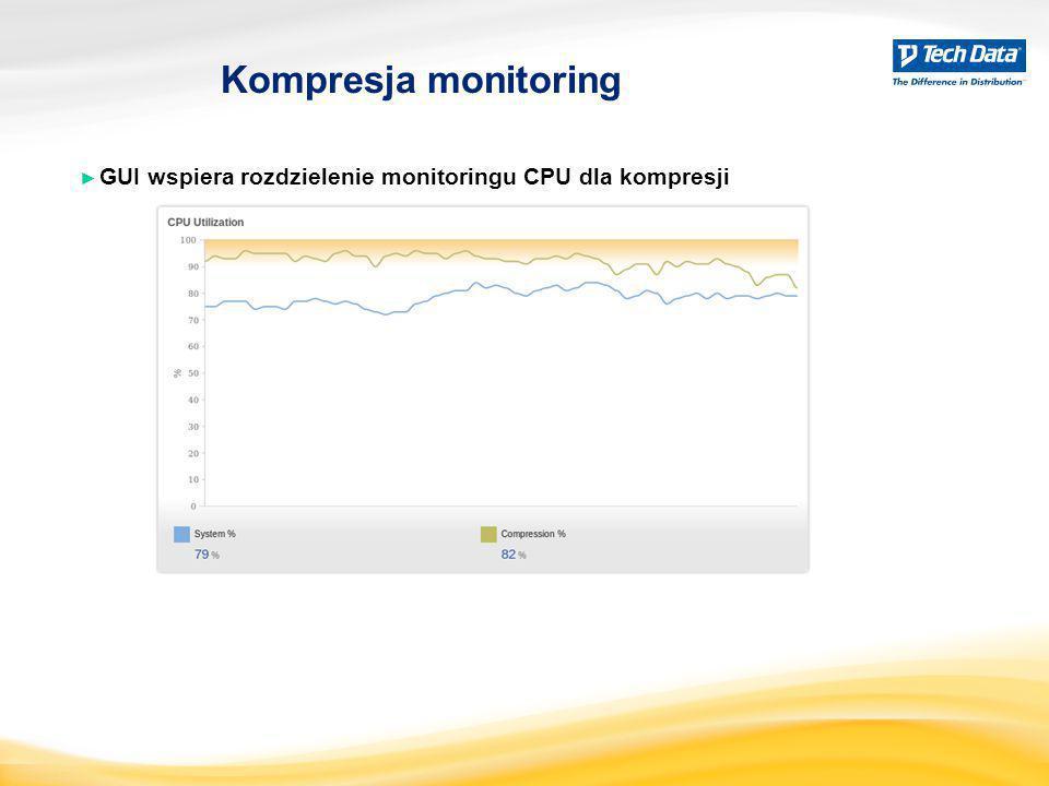 Kompresja monitoring ► GUI wspiera rozdzielenie monitoringu CPU dla kompresji