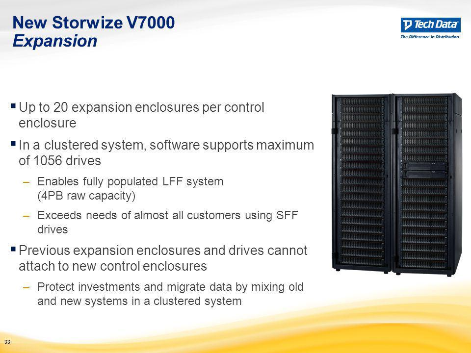 New Storwize V7000 Expansion  Up to 20 expansion enclosures per control enclosure  In a clustered system, software supports maximum of 1056 drives –