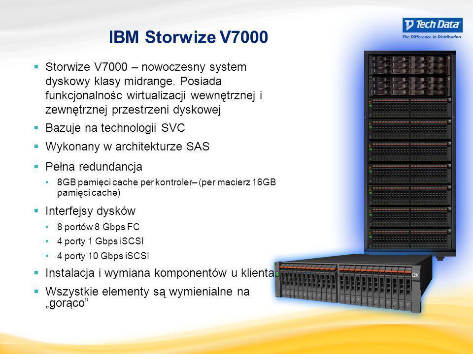 IBM Storwize V7000  Storwize V7000 – nowoczesny system dyskowy klasy midrange. Posiada funkcjonalnośc wirtualizacji wewnętrznej i zewnętrznej przestr