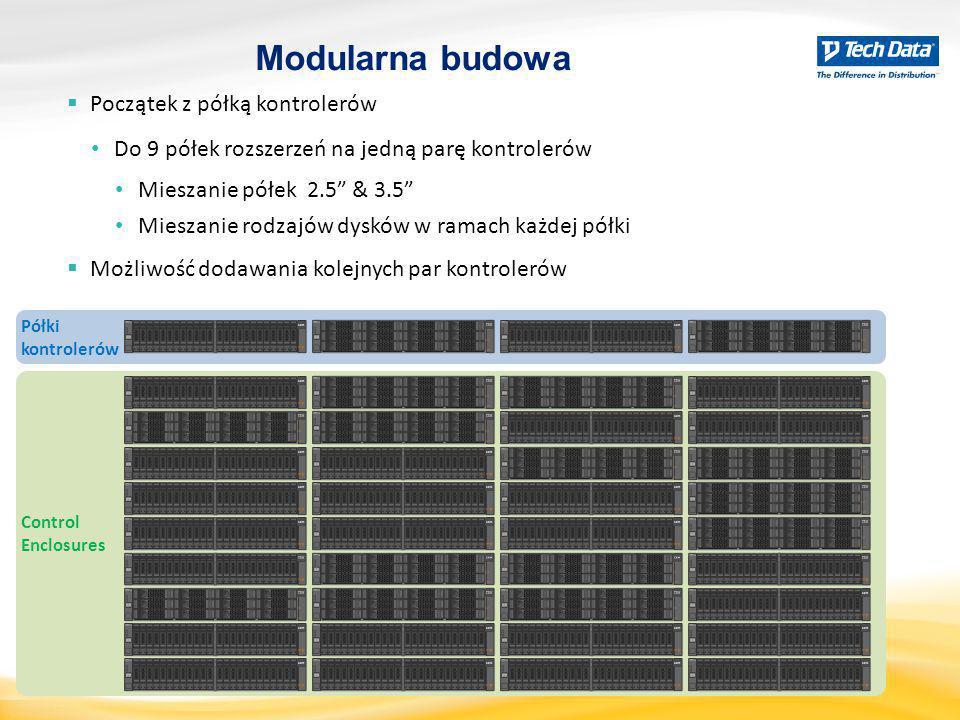 Control Enclosures Półki kontrolerów Modularna budowa  Początek z półką kontrolerów Do 9 półek rozszerzeń na jedną parę kontrolerów Mieszanie półek 2