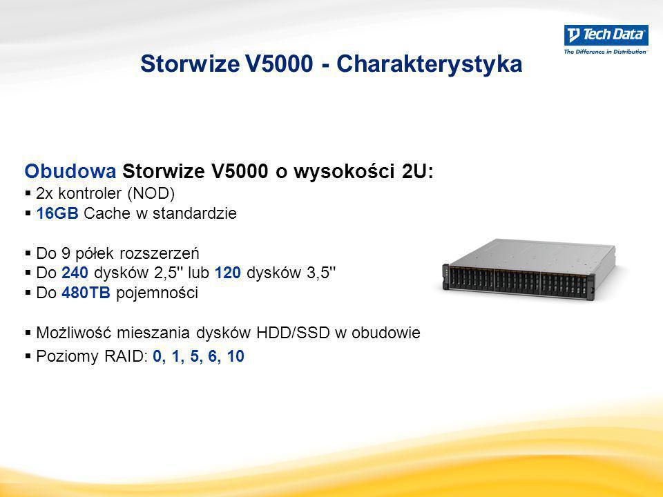 Obudowa Storwize V5000 o wysokości 2U:  2x kontroler (NOD)  16GB Cache w standardzie  Do 9 półek rozszerzeń  Do 240 dysków 2,5'' lub 120 dysków 3,