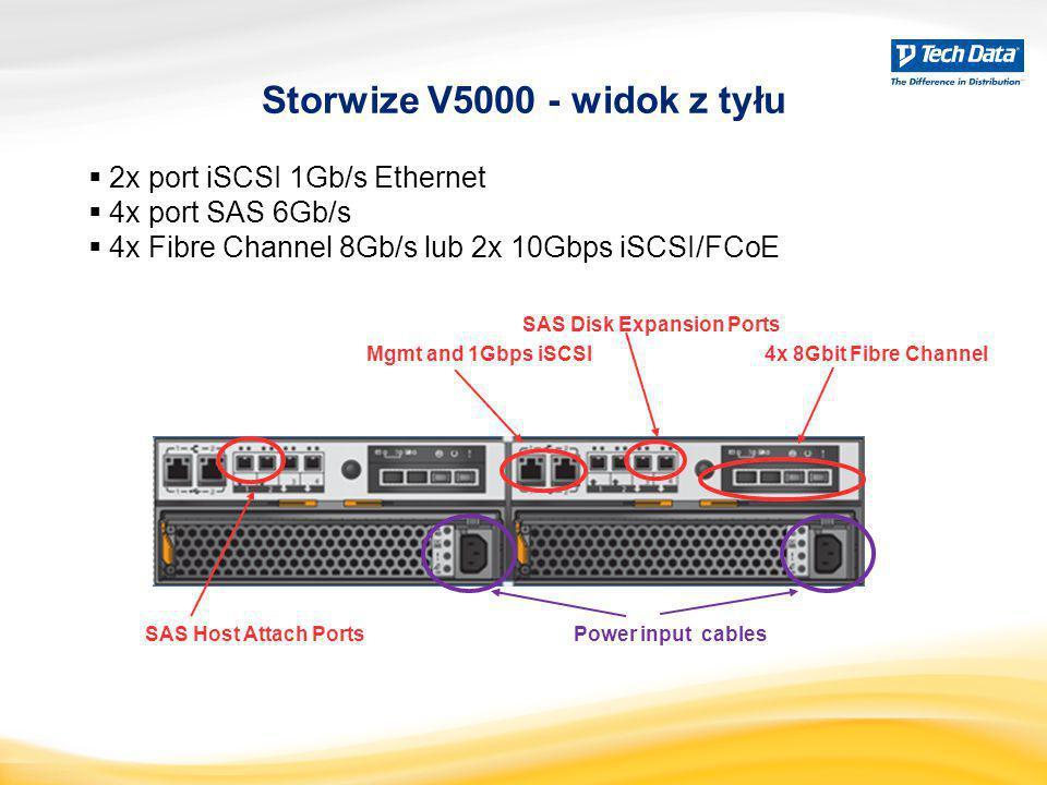  2x port iSCSI 1Gb/s Ethernet  4x port SAS 6Gb/s  4x Fibre Channel 8Gb/s lub 2x 10Gbps iSCSI/FCoE Storwize V5000 - widok z tyłu Mgmt and 1Gbps iSCS