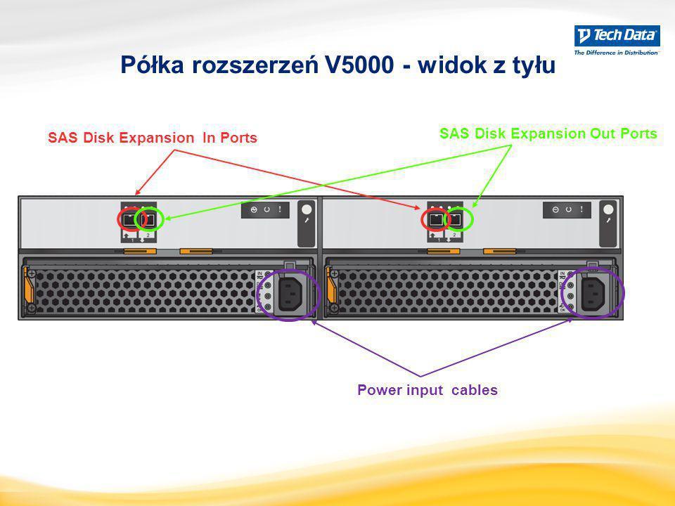 Półka rozszerzeń V5000 - widok z tyłu SAS Disk Expansion In Ports SAS Disk Expansion Out Ports Power input cables