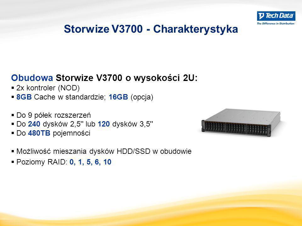 Obudowa Storwize V3700 o wysokości 2U:  2x kontroler (NOD)  8GB Cache w standardzie; 16GB (opcja)  Do 9 półek rozszerzeń  Do 240 dysków 2,5'' lub