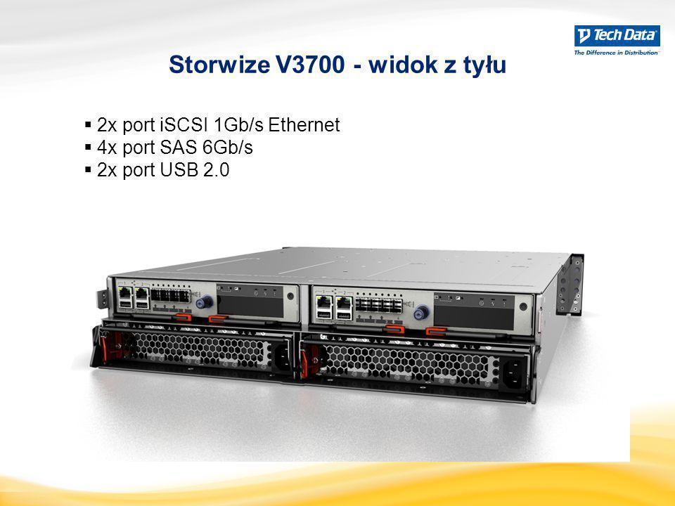  2x port iSCSI 1Gb/s Ethernet  4x port SAS 6Gb/s  2x port USB 2.0 Storwize V3700 - widok z tyłu