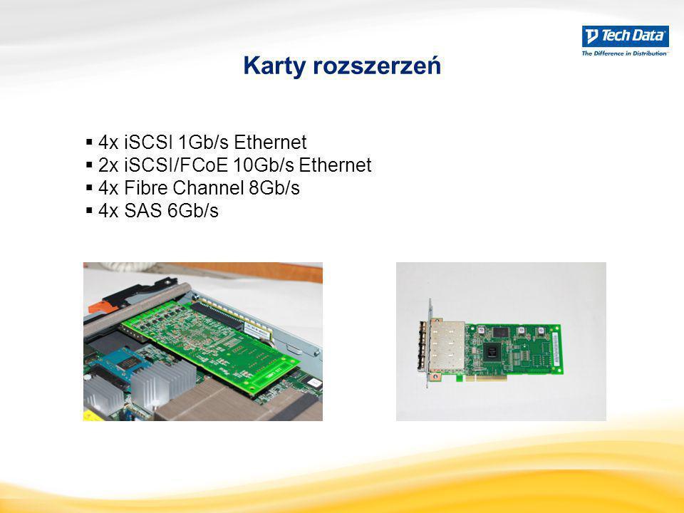  4x iSCSI 1Gb/s Ethernet  2x iSCSI/FCoE 10Gb/s Ethernet  4x Fibre Channel 8Gb/s  4x SAS 6Gb/s Karty rozszerzeń